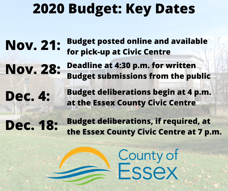 A list of key dates in the 2020 Budget process over a picture of the exterior of the Civic Centre